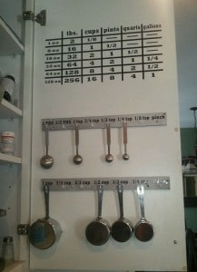 Measuring cup storage and chart